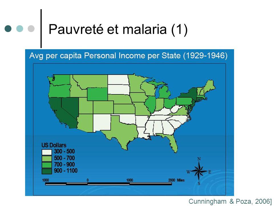 Pauvreté et malaria (1) Cunningham & Poza, 2006]